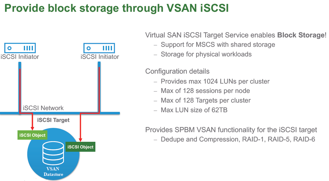 What\'s New in VMware VSAN 6.5 » Welcome to vSphere-land!