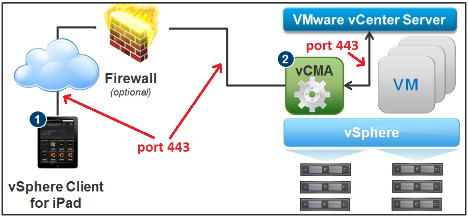 vSphere Client » Welcome to vSphere-land!