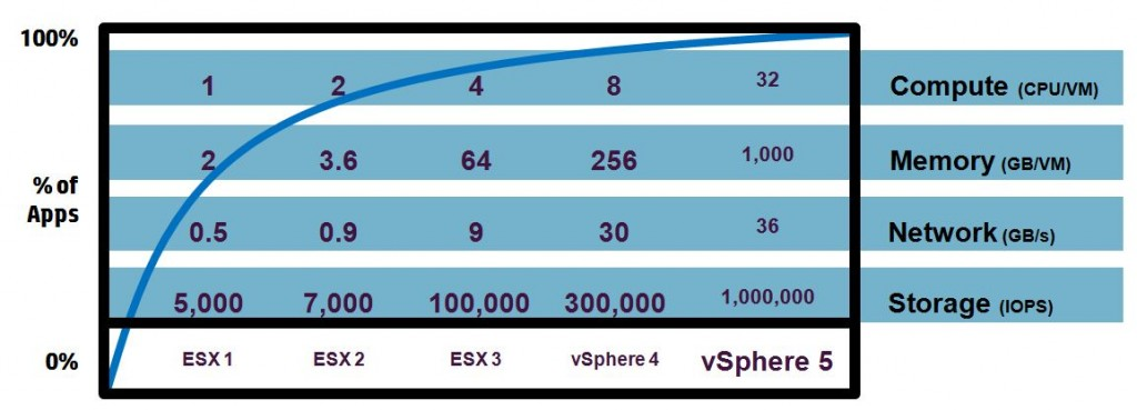 2012 September » Welcome to vSphere-land!