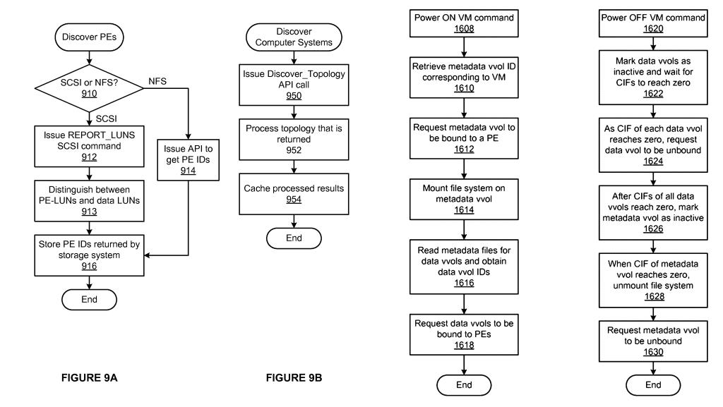 vvols-patent1-2